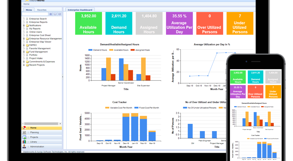 6 Reasons You Need A Project Management Software